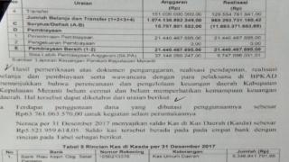 Hingga Kini Tidak Diketahui Perginya  Rp 63 Miliar DAK dan DR Pada ABPD Meranti 2016